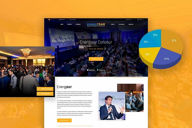 energyear.com